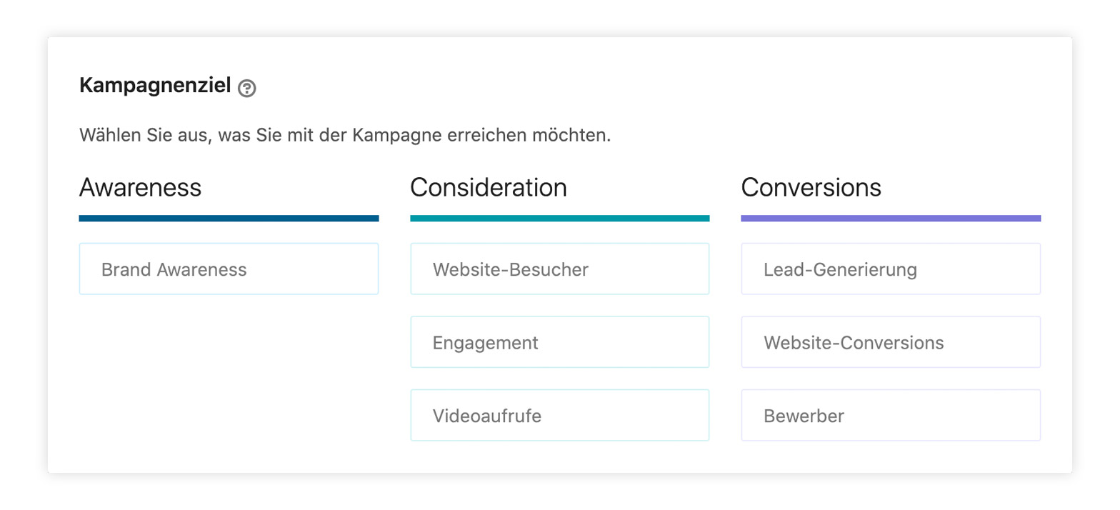 LinkedIn Kampagnenziele